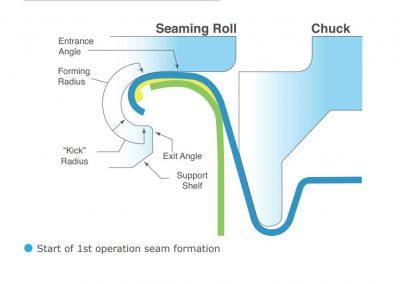 Step 1: Seam Formation