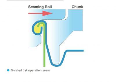 Step 3: Seam Formation