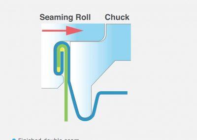 Step 4: Seam Formation